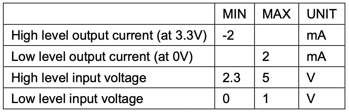 Synchronizing QCM-I (QCM-D) Measurements Using the Digital IO Port Figure 2b